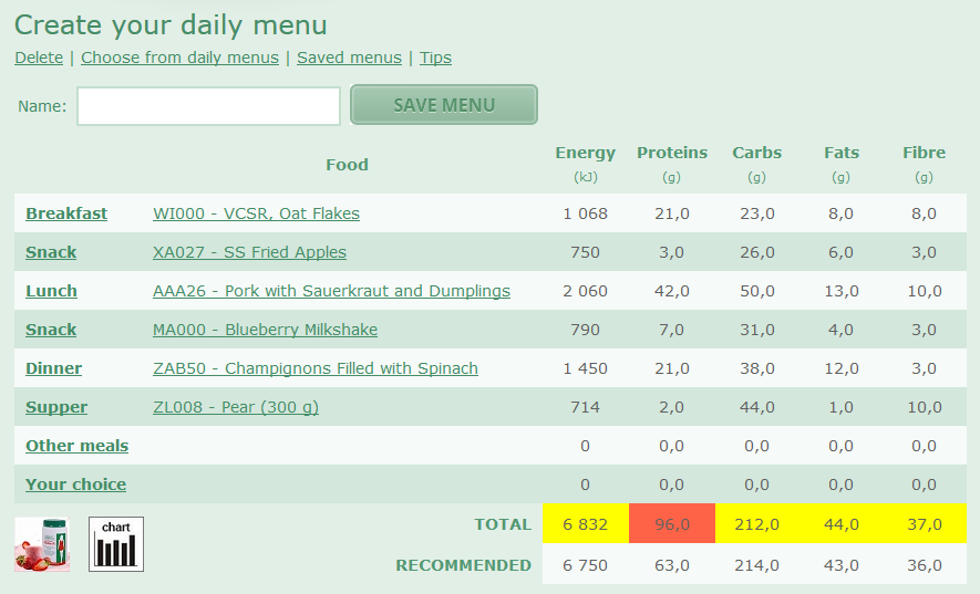 create your daily menu